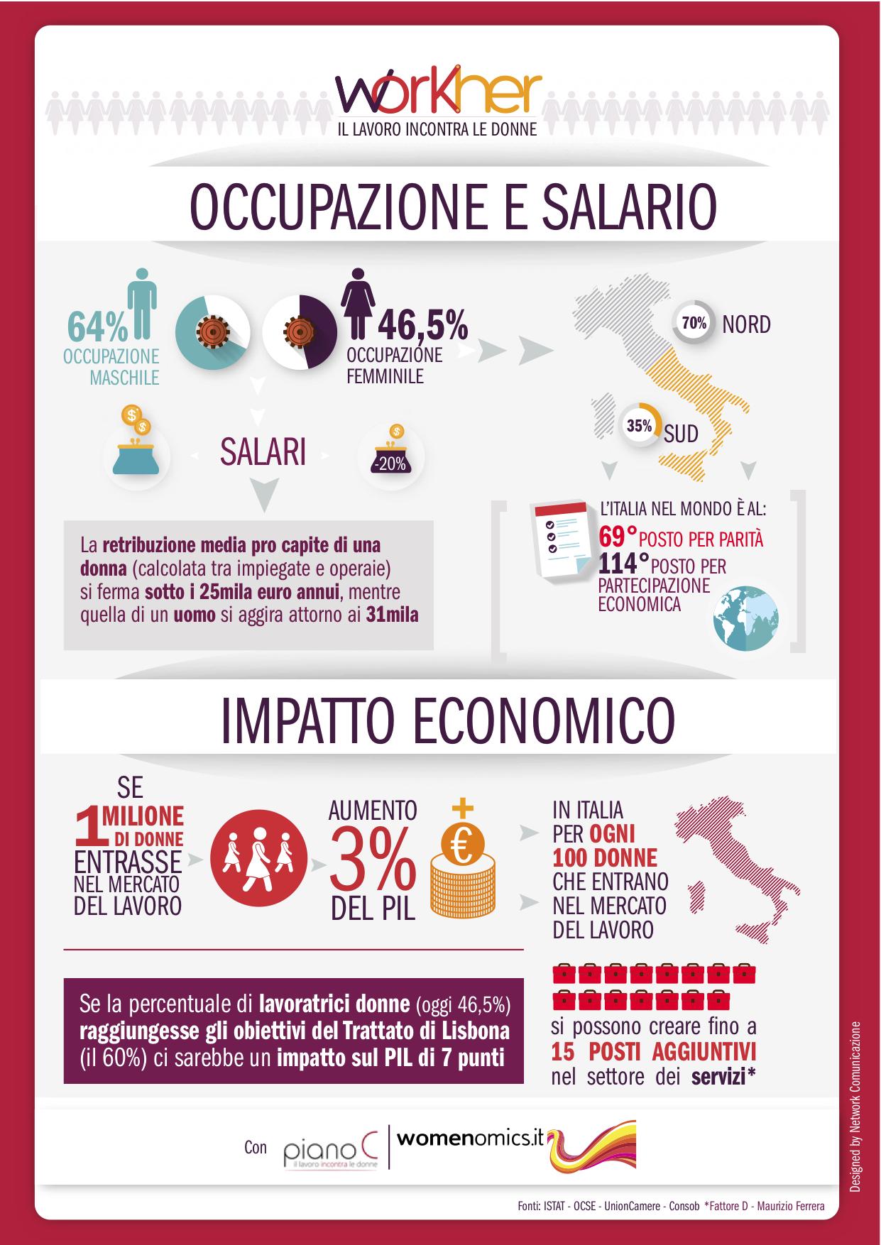 Infografica_WorkHer_1