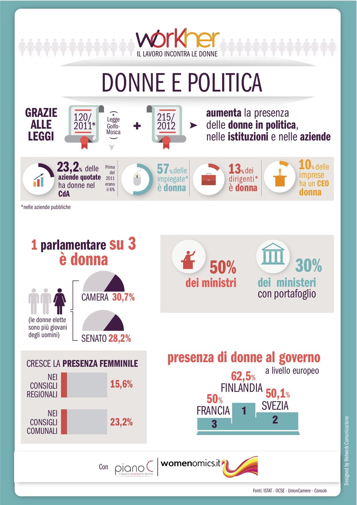 Infografica_WorkHer_4
