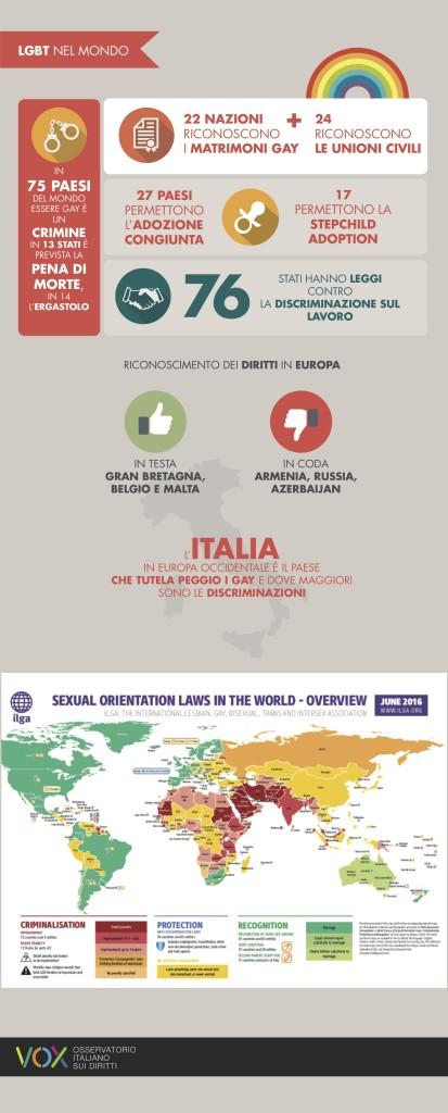 LGBT IN ITALIA 2
