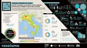 mappa dell'intolleranza 3 stranieri migranti