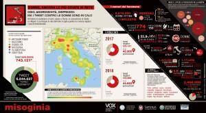 mappa intolleranza 3 donne