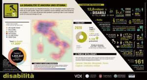 A3_disabilita2020